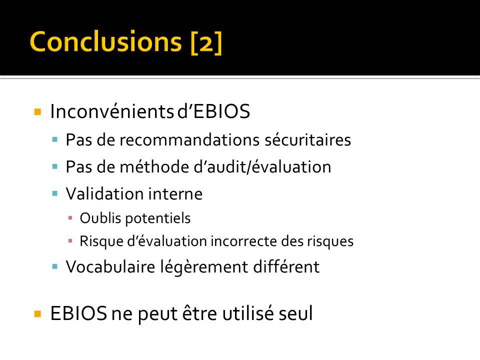 Conclusions [2] Inconvénients d'EBIOS EBIOS ne peut être utilisé seul